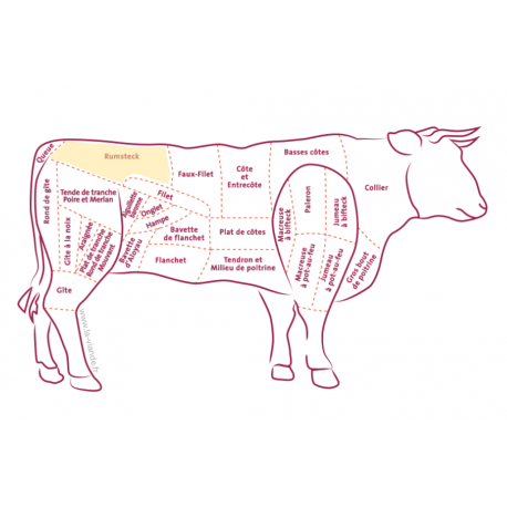 The Beef Rump Steak, by Polmard