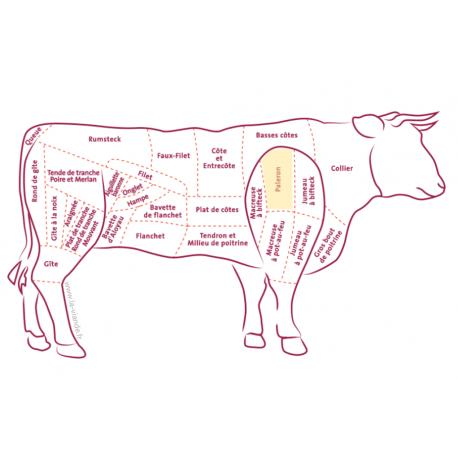 The Beef Flat Iron Steak, by Polmard