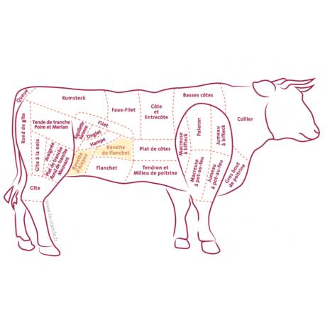 The Beef Flank Steak, by Polmard